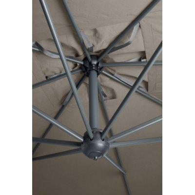 particolare soffietto per ombrellone retrattile Galileo Dark con tessuto Grigio Taupe T6