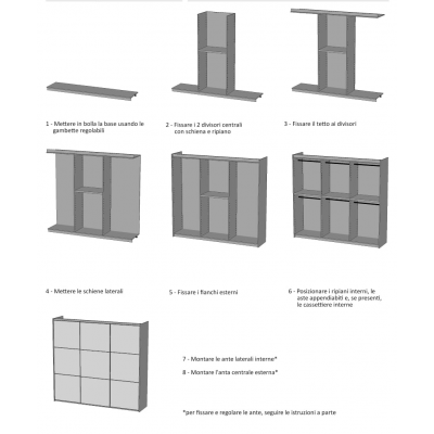 schema di assemblaggio armadio Alum 3 ante scorrevoli